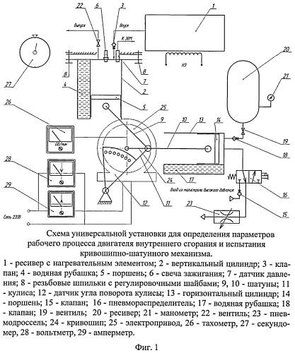 Универсальная установка для исследования рабочих процессов двс