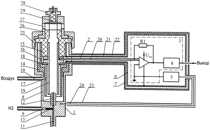 Пламенно-ионизационный детектор