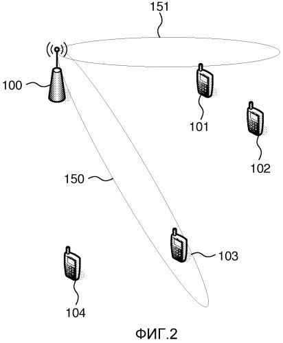 Способ связи в сети mimo