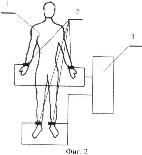 Способ экспресс-оценки функционального состояния артериального сосудистого русла