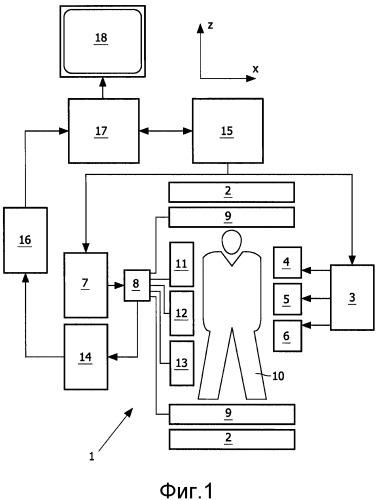 Мр-томография, использующая параллельное получение сигнала