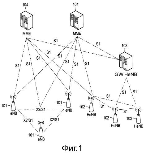 Способ и устройство эстафетной передачи обслуживания в системе мобильной связи