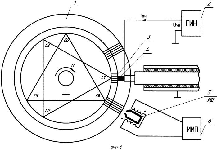 Способ обнаружения витковых замыканий в обмотке вращающегося якоря коллекторной электрической машины с уравнительными соединениями