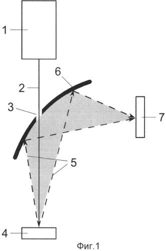 Многоэлементный генератор терагерцового излучения