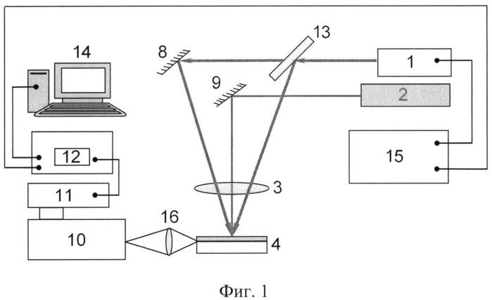 Способ измерения концентрации кислорода в газовых смесях