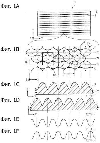 Антиотражающее оптическое устройство и способ изготовления эталонной формы