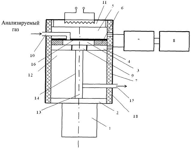Фотоионизационный детектор для газоаналитической аппаратуры