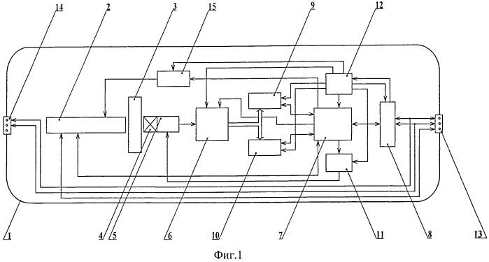 Способ импульсного нейтронного каротажа и устройство для его осуществления
