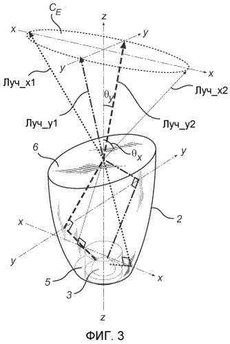Оптический элемент для асимметричного распределения света