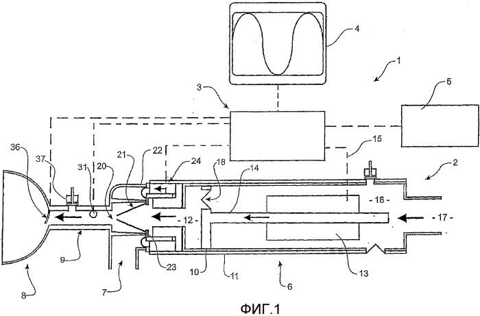 Усовершенствования электроприводных аппаратов искусственной вентиляции легких
