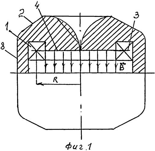 Устройство для создания однородного переменного магнитного поля