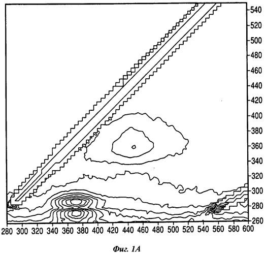 Способы характеризации микроорганизмов на твердых и полутвердых средах