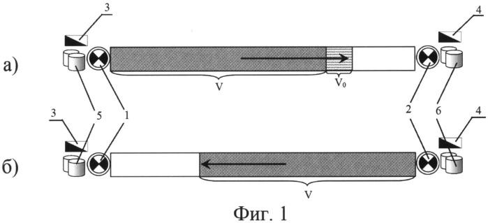 Способ транспортировки нефти по трубопроводу путем реверсивной перекачки