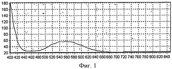 Способ сортировки картофелепродуктов и устройство для сортировки картофелепродуктов