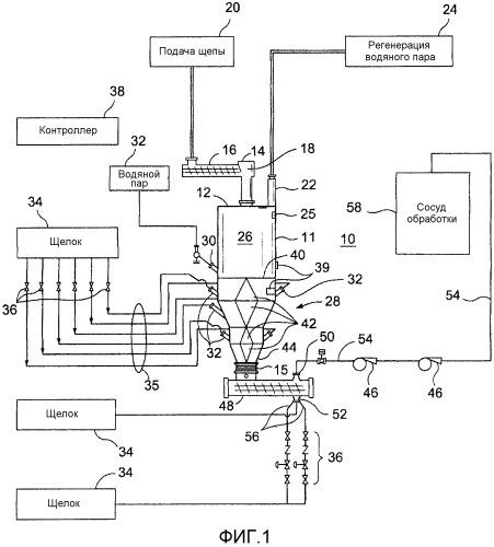 Компактная система и способ подачи измельченного целлюлозного материала