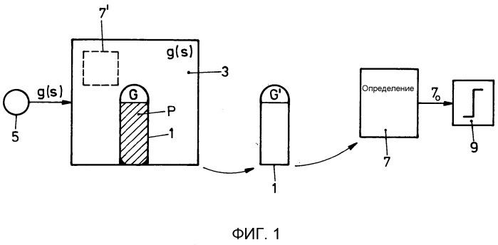 Способ тестирования утечки из закрытых, по меньшей мере, частично заполненных газом контейнеров