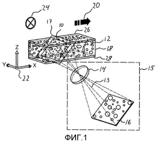 Разбиение образца на оптические срезы и регистрация частиц в образце
