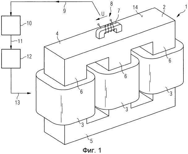 Способ и устройство для определения магнитного параметра в сердечнике