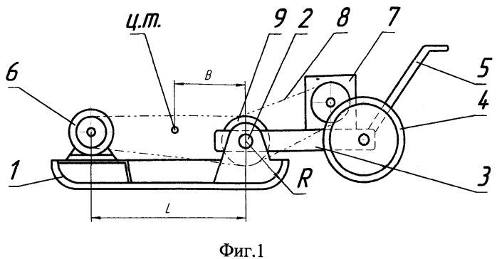 Вибротрамбовка для уплотнения дорожно-строительных материалов