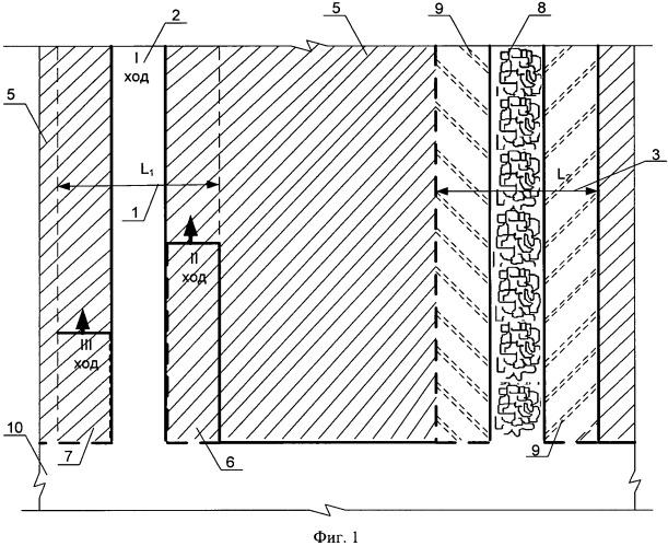Способ отработки калийных пластов комбинированной технологией