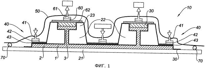 Устройство для изготовления изделий из композитного материала методом трансферного формования