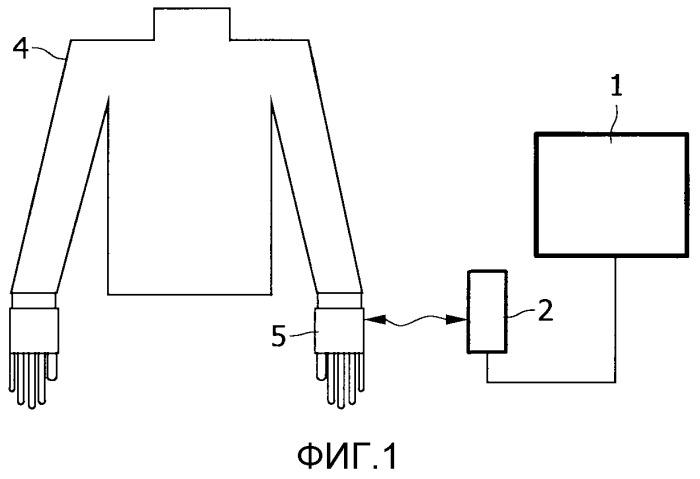 Способ оптического детектирования и устройство для оптического детектирования состояния суставов