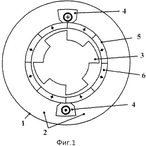 Однофазная электрическая машина