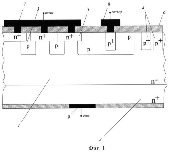 Способ изготовления бсит-транзистора с охранными кольцами
