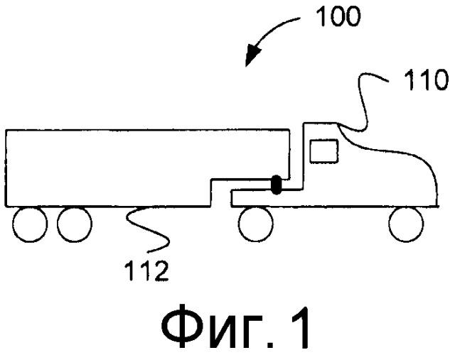 Устройство и способ для подогрева восстановителя в системе scr для транспортного средства