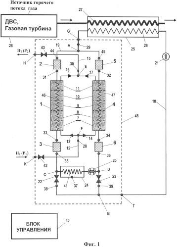 Способы работы водородных обратимых термохимических циклов и устройства для их реализации на базе металлогидридных технологий