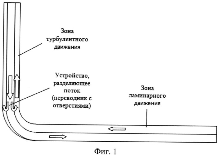 Способ очистки наклонных и горизонтальных стволов скважин