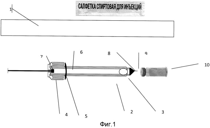 Шприц-троакар и набор для дренирования плевральной полости и ликвидации пневмо- и гемопневмоторакса