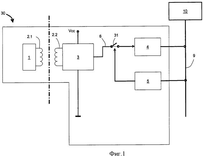 Лифт с системой контроля