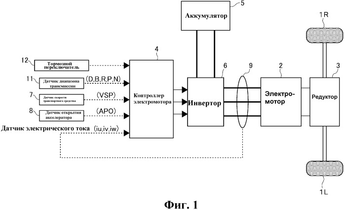 Устройство управления прекращением медленного передвижения для транспортного средства с электроприводом