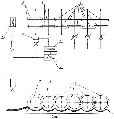 Устройство для формирования слоя стеблей лубяных культур