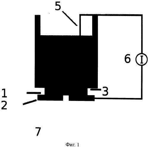 Трехмерно-структурированная полупроводниковая подложка для автоэмиссионного катода, способ ее получения и автоэмиссионный катод