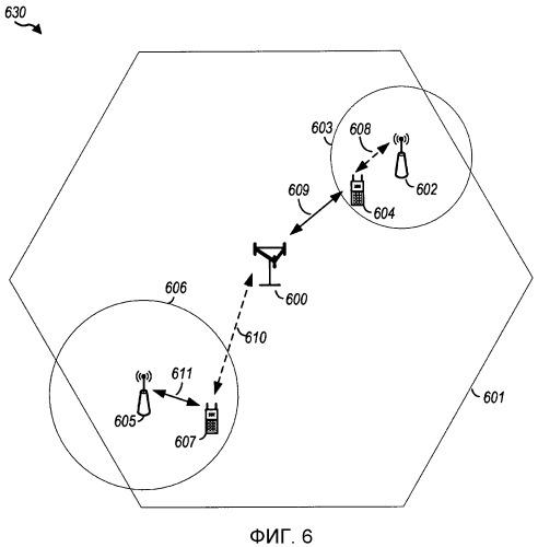 Определение неисправности линии радиосвязи с использованием улучшенного согласования и подавления помех