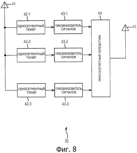Устройство и способ передачи, и устройство, и способ приема