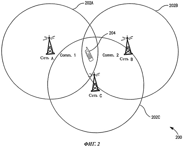 Устройство беспроводной связи, способ предоставления доступа к беспроводной связи, базовая станция и способ обеспечения перехода в сеть беспроводной связи