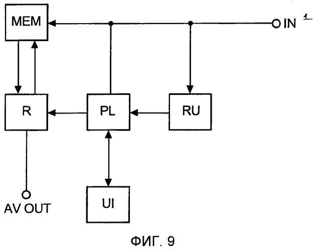 Способ распределения элементов второго содержания мультимедиа в списке элементов первого содержания мультимедиа