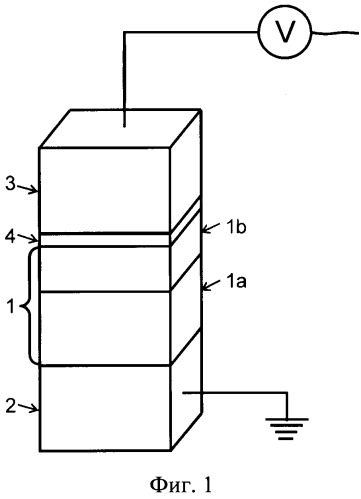 Мемристор на основе смешанного оксида металлов
