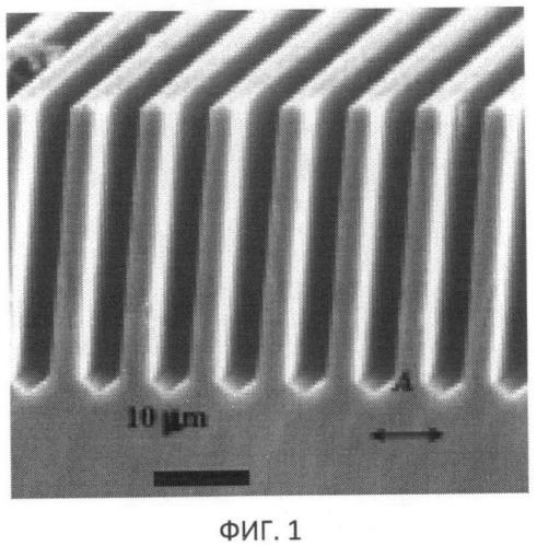 Чувствительный элемент сенсора для молекулярного анализа