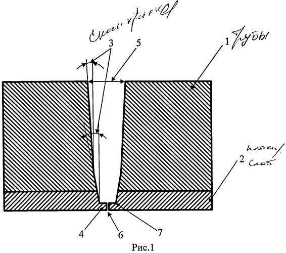 Способ подготовки кромок труб или листов с плакирующим слоем под сварку встык (варианты)