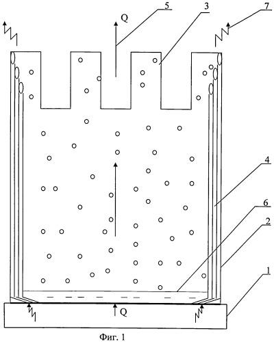 Тепловая труба с применением трубчатых оптоволоконных структур