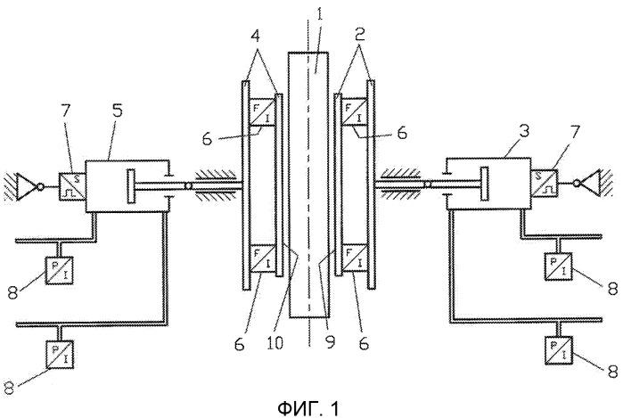 Регулирование боковой направляющей металлической полосы