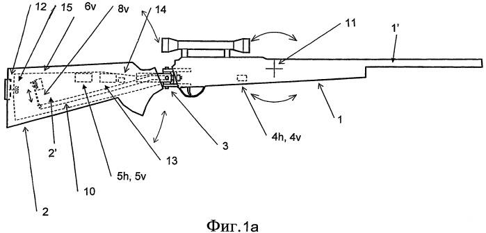 Способ и устройство для стабилизации направления прицеливания для винтовок и короткоствольного оружия и огнестрельного оружия