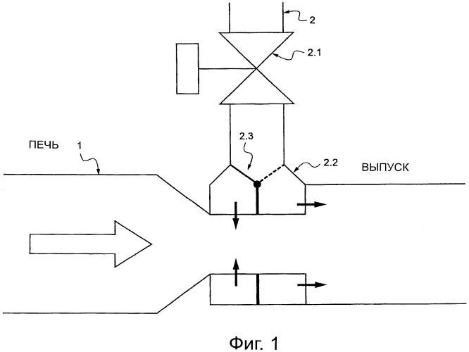 Аэродинамическое устройство для регулирования температуры и давления в линии транспортирования потока среды
