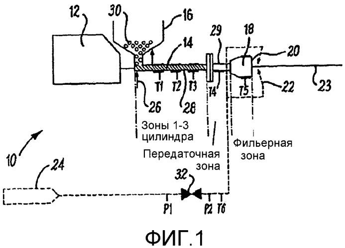 Кондитерский продукт, содержащий активные и/или реакционные компоненты, и способы его получения