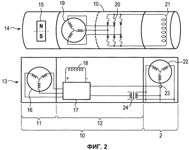 Способ и система для режима медленного проворачивания турбоагрегата