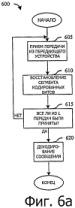 Система и способ защиты беспроводной передачи